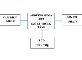 Đồ án Đo nhiệt độ dùng cảm biến DS18b20 sử dụng board arduino, hiển thị trên LCD
